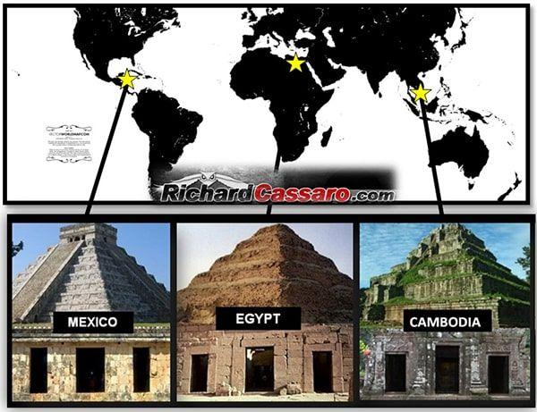 paraleliso civilizaciones