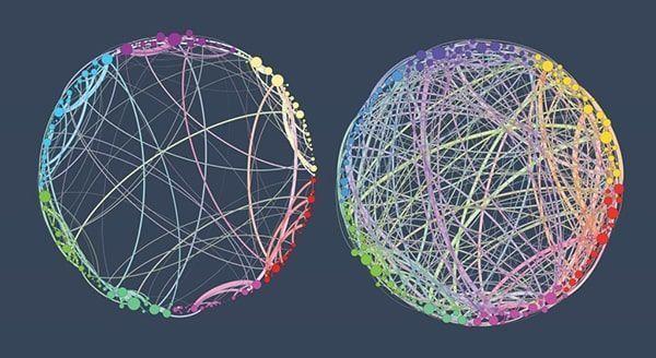 conexiones cerebrales con setas