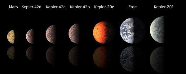 planetas habitables Kepler